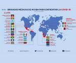 mapa brigadas médicas